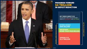 State of the Union, discorso di Obama